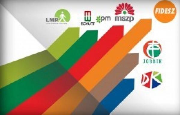 Beszorulva: a baloldal a Fidesz és a Jobbik földrajzi szorításában