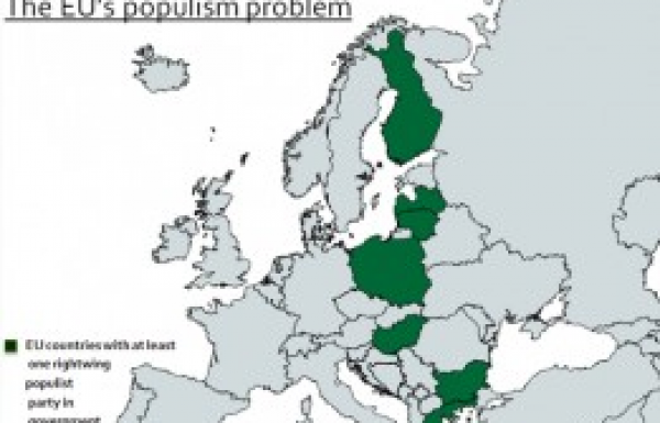 Populism and migration: Challenges for the left